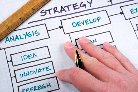 digital-marketing-strategy-plan